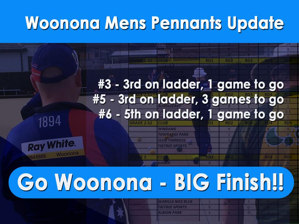 Woonona Mens Pennants Update